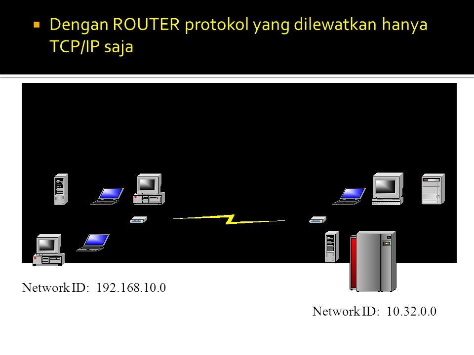 Dengan ROUTER protokol yang dilewatkan hanya TCP/IP saja