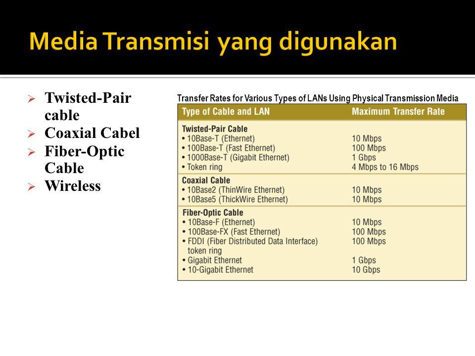 Media Transmisi yang digunakan