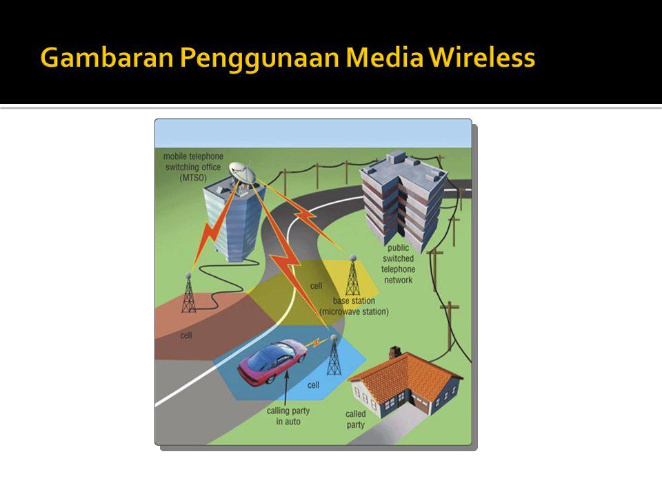 Gambaran Penggunaan Media Wireless