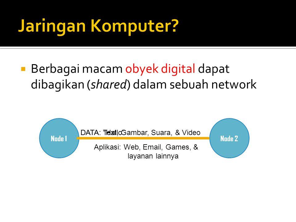 Jaringan Komputer Berbagai macam obyek digital dapat dibagikan (shared) dalam sebuah network. Node 1.