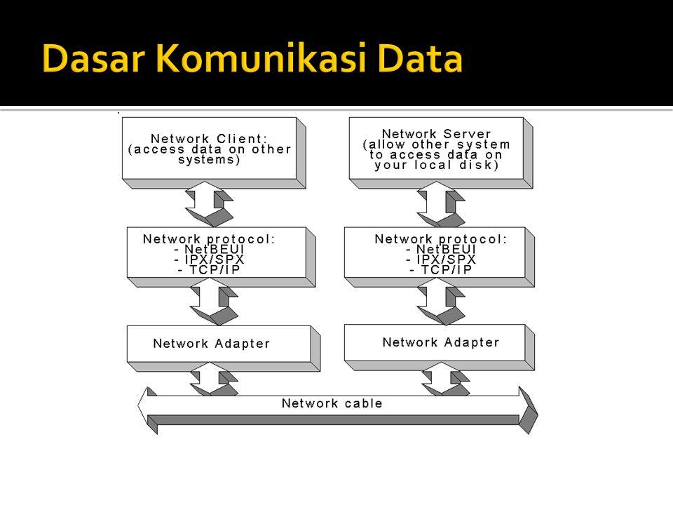 Dasar Komunikasi Data