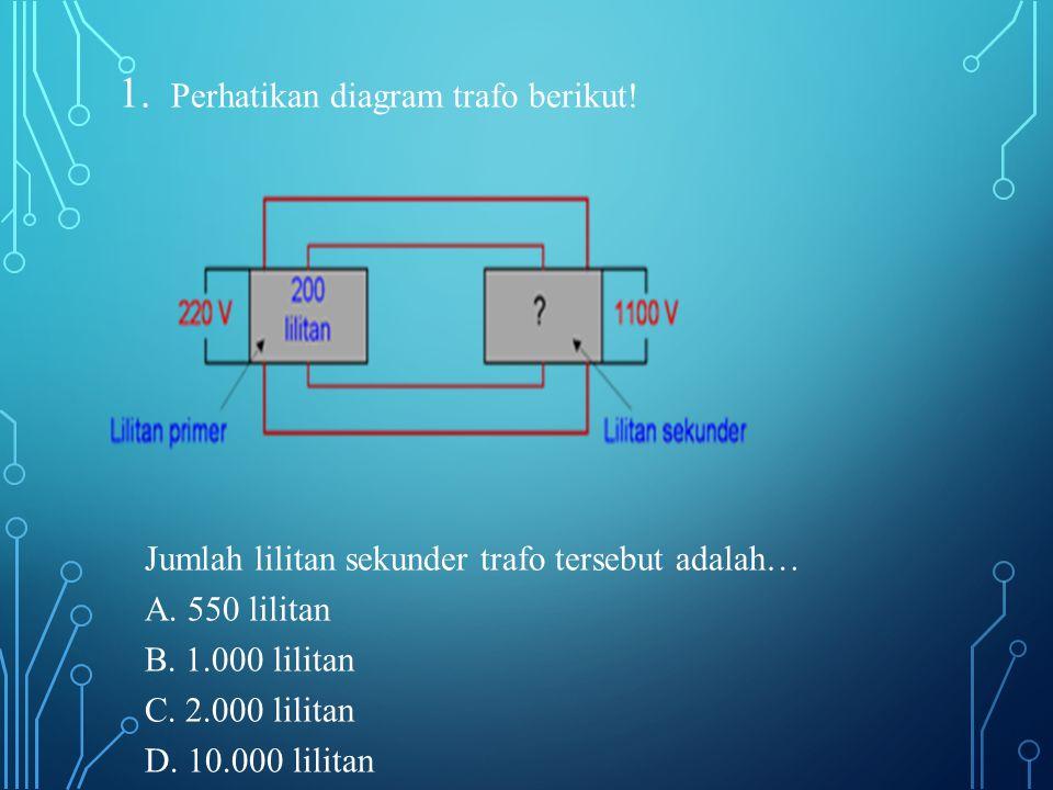 Perhatikan diagram trafo berikut!