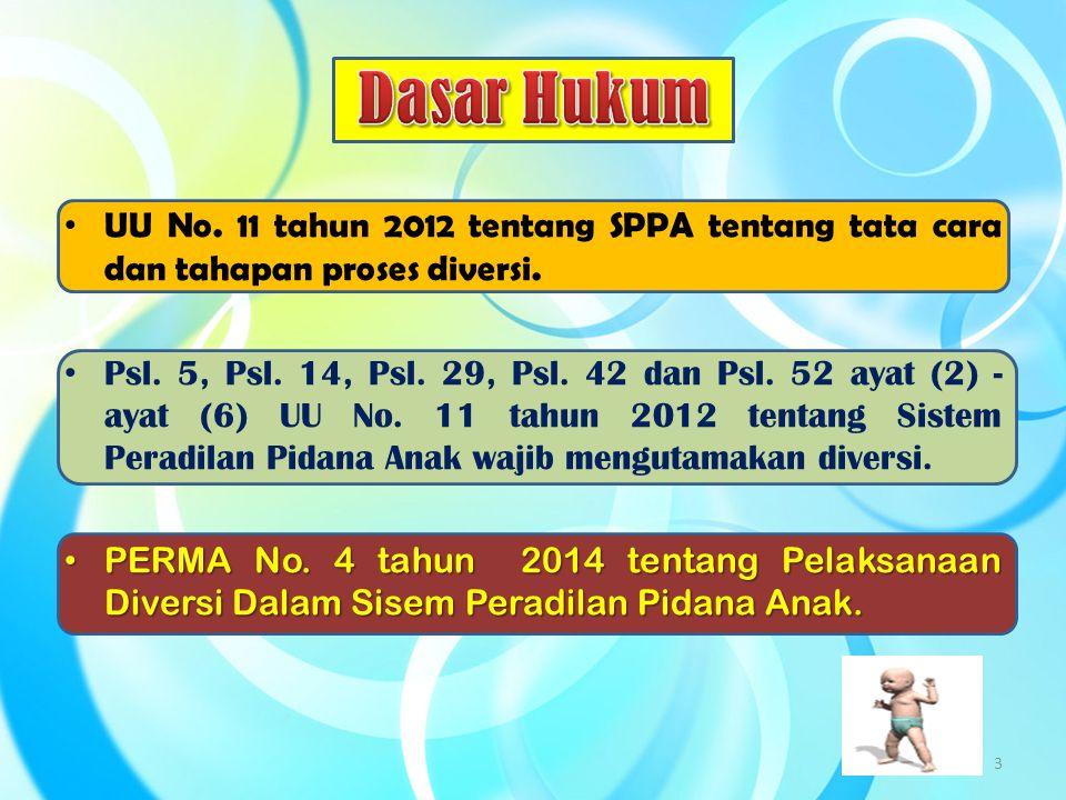 Dasar Hukum UU No. 11 tahun 2012 tentang SPPA tentang tata cara dan tahapan proses diversi.