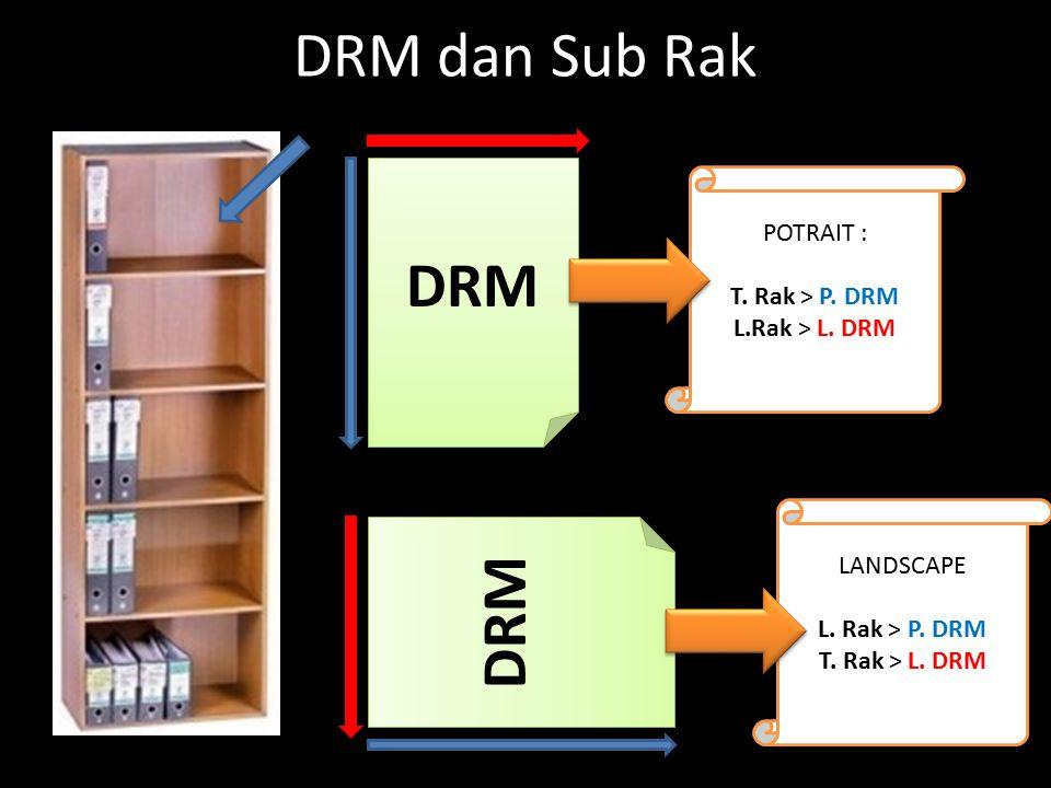 DRM dan Sub Rak DRM DRM POTRAIT : T. Rak > P. DRM L.Rak > L. DRM