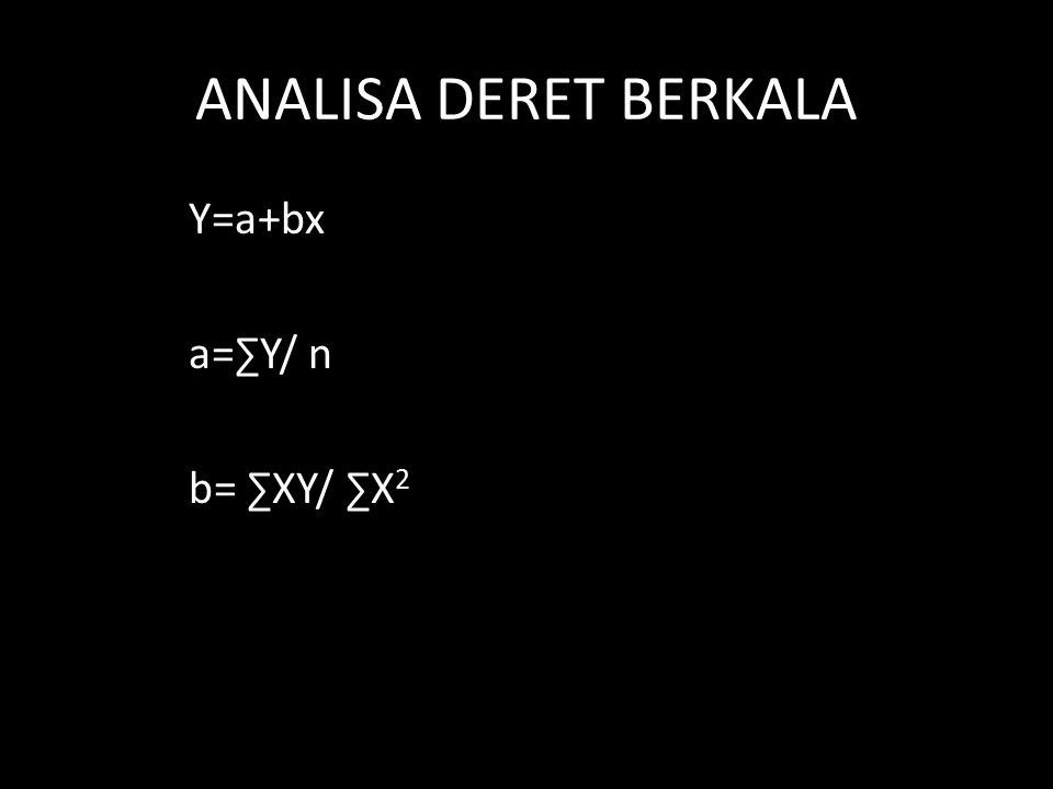 ANALISA DERET BERKALA Y=a+bx a=∑Y/ n b= ∑XY/ ∑X2