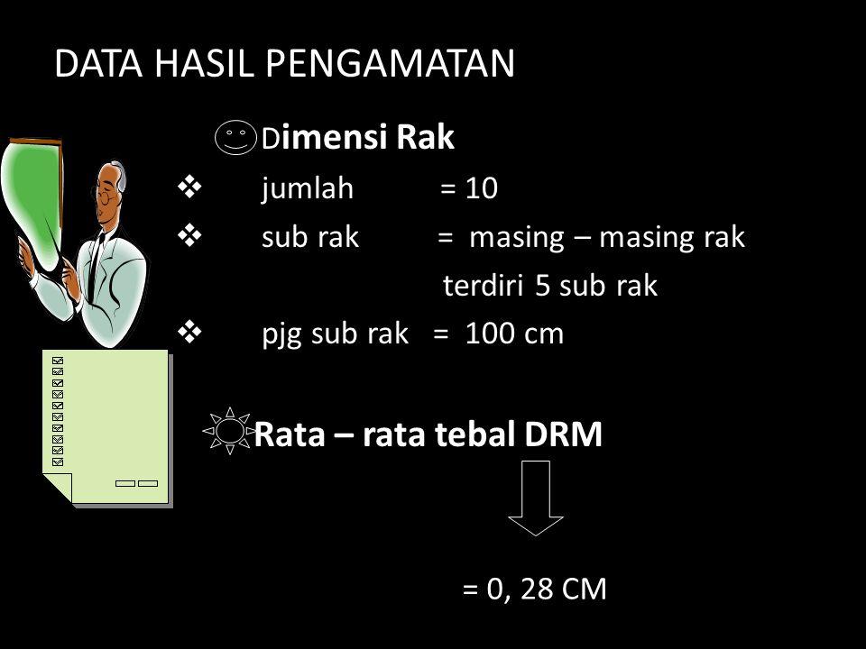 DATA HASIL PENGAMATAN Rata – rata tebal DRM Dimensi Rak jumlah = 10