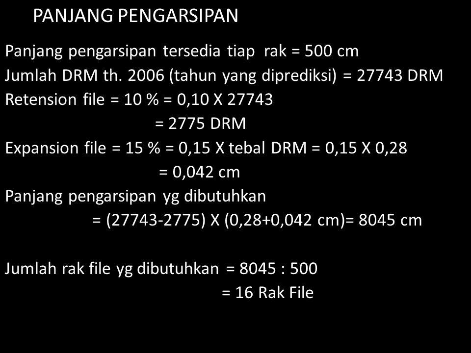 PANJANG PENGARSIPAN Panjang pengarsipan tersedia tiap rak = 500 cm