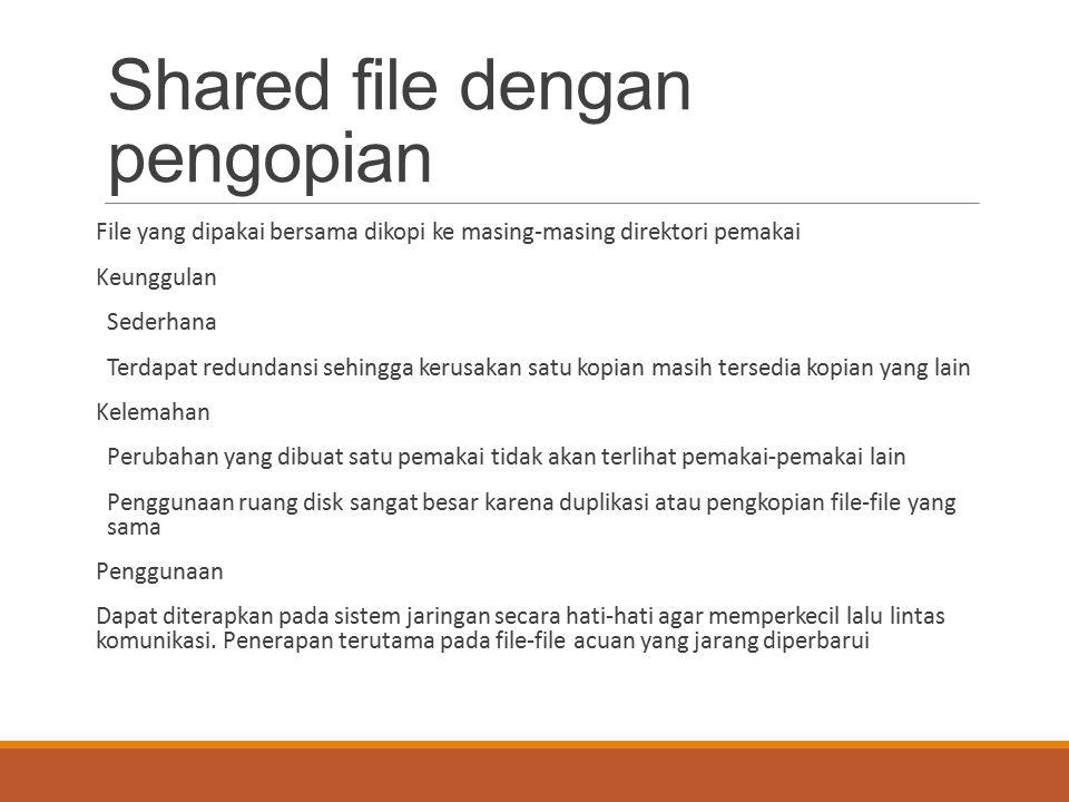 Shared file dengan pengopian