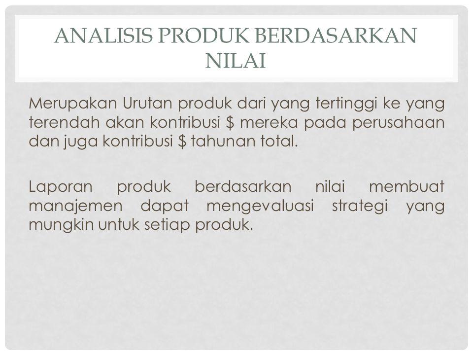 Analisis Produk Berdasarkan Nilai