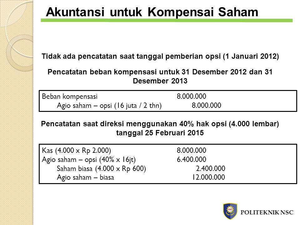 Tidak ada pencatatan saat tanggal pemberian opsi (1 Januari 2012)