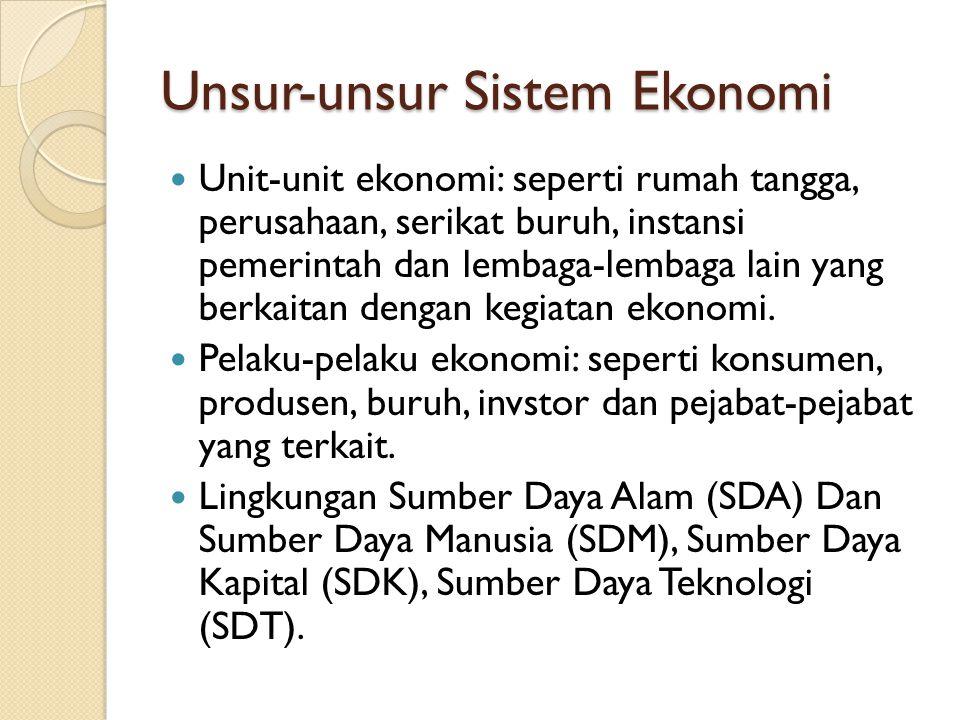 Unsur-unsur Sistem Ekonomi