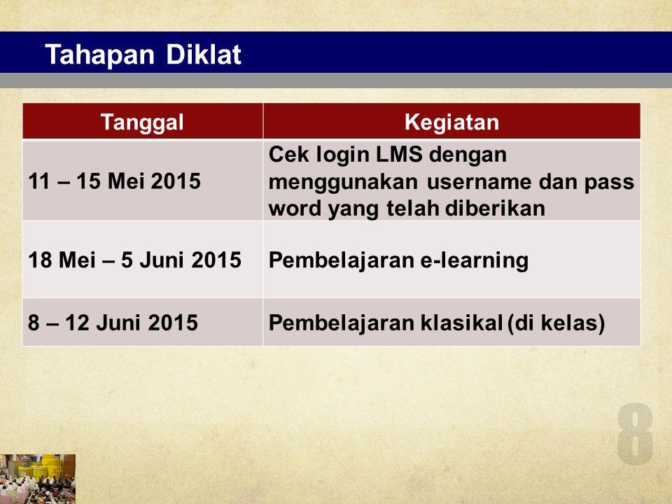 Tahapan Diklat Tanggal Kegiatan 11 – 15 Mei 2015