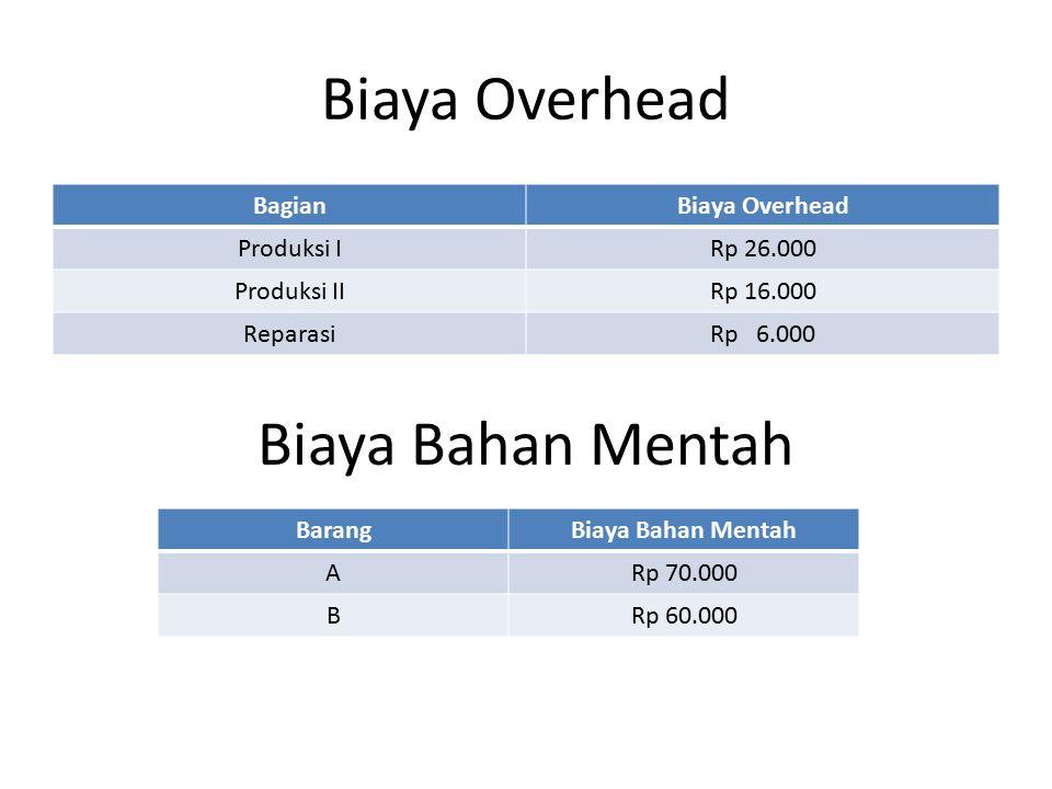 Biaya Overhead Biaya Bahan Mentah Bagian Biaya Overhead Produksi I