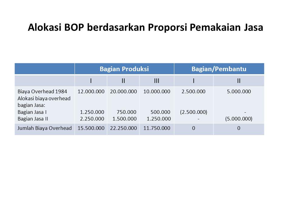 Alokasi BOP berdasarkan Proporsi Pemakaian Jasa