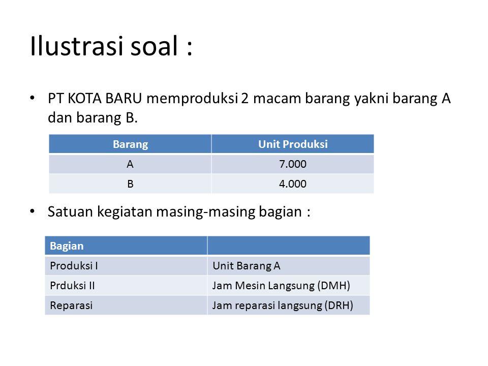 Ilustrasi soal : PT KOTA BARU memproduksi 2 macam barang yakni barang A dan barang B. Satuan kegiatan masing-masing bagian :