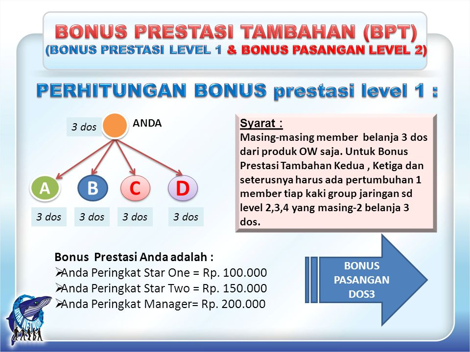 D B C BONUS PRESTASI TAMBAHAN (BPT)