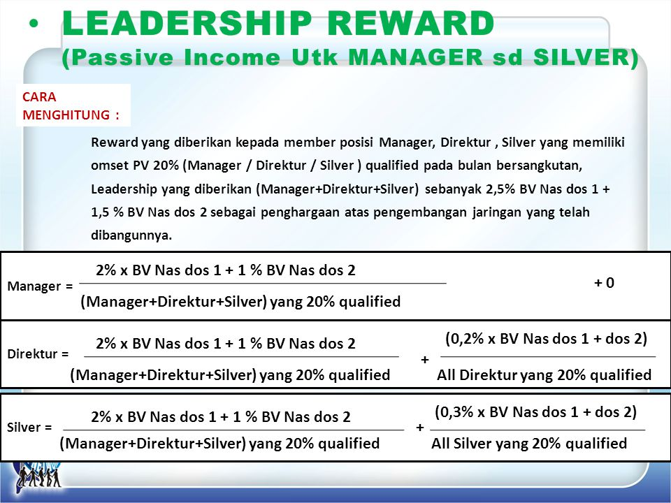 LEADERSHIP REWARD (Passive Income Utk MANAGER sd SILVER)
