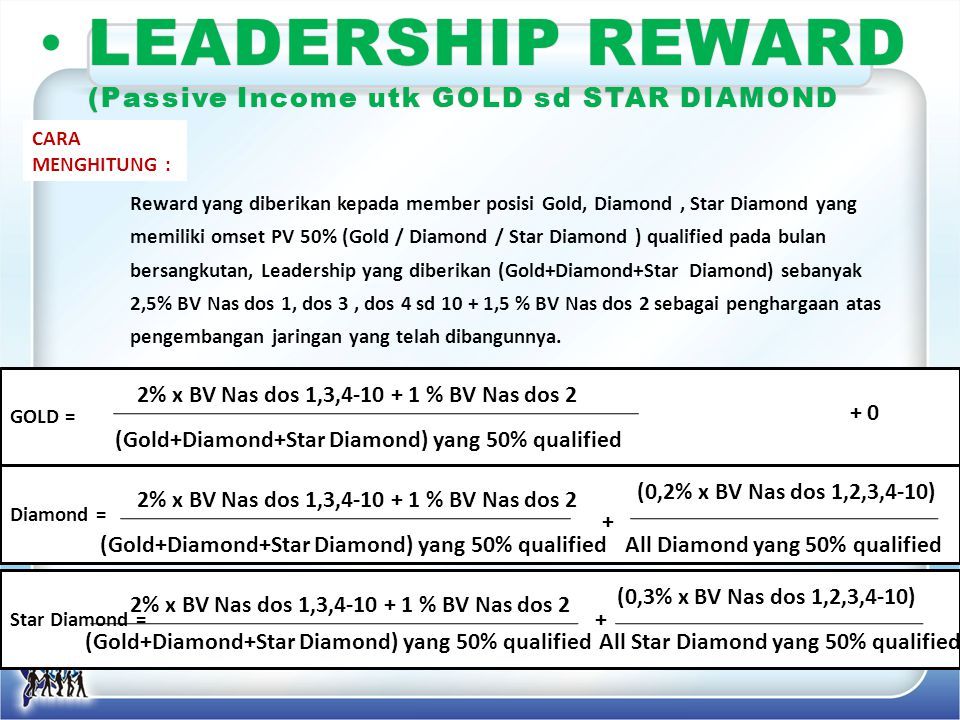 LEADERSHIP REWARD (Passive Income utk GOLD sd STAR DIAMOND