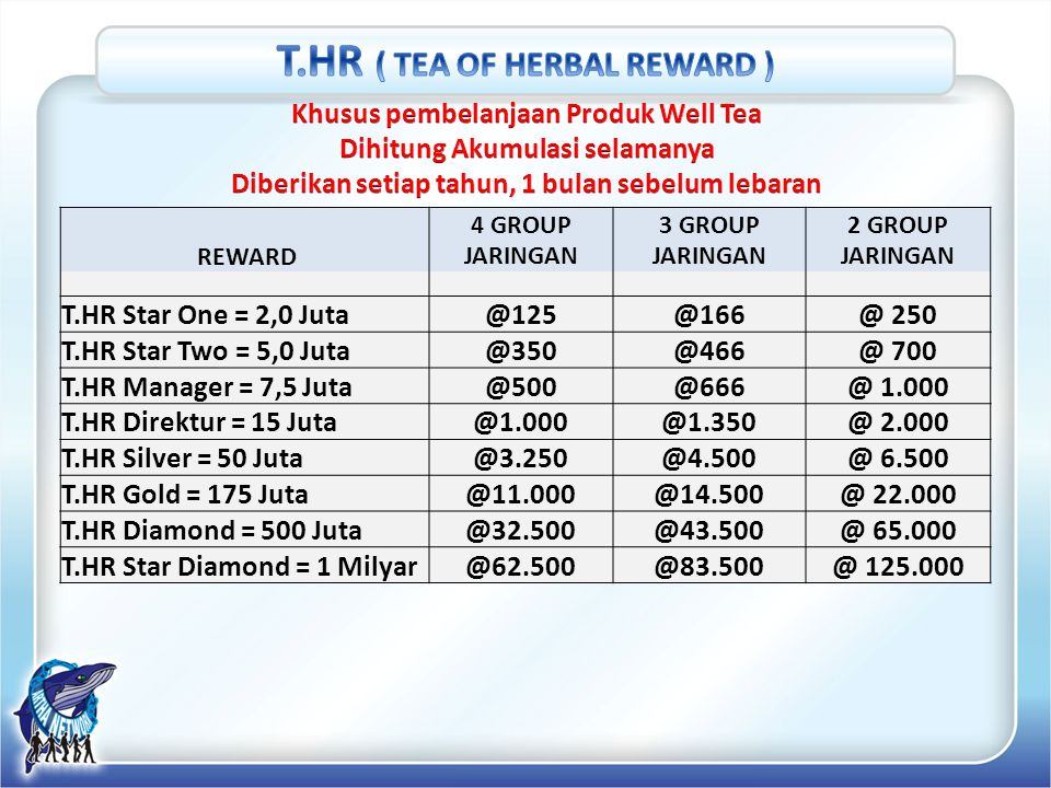 T.HR ( TEA OF HERBAL REWARD )