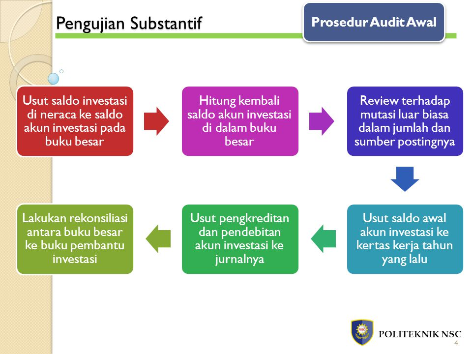 Pengujian Substantif Prosedur Audit Awal