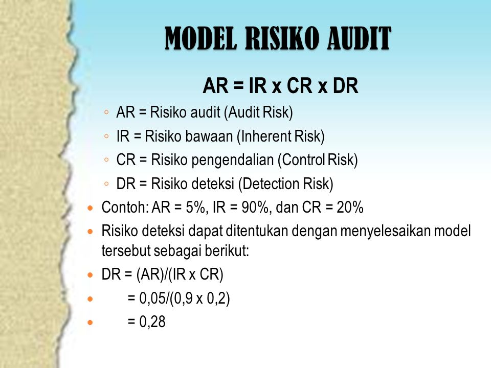 MODEL RISIKO AUDIT AR = IR x CR x DR AR = Risiko audit (Audit Risk)