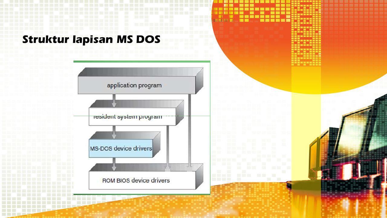 Struktur lapisan MS DOS