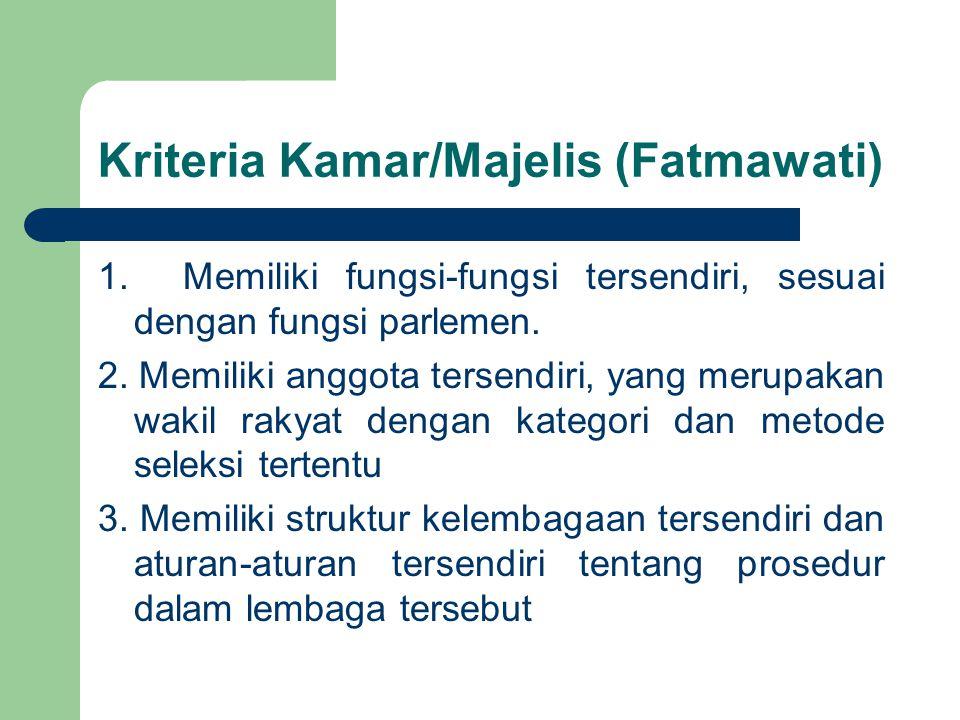 Kriteria Kamar/Majelis (Fatmawati)