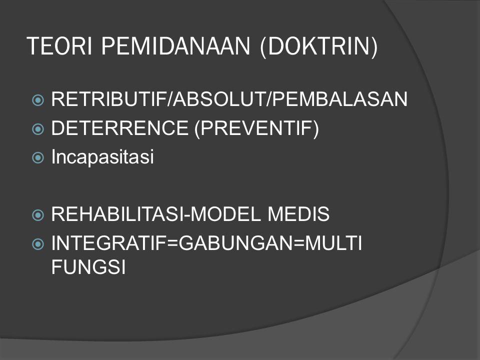 TEORI PEMIDANAAN (DOKTRIN)