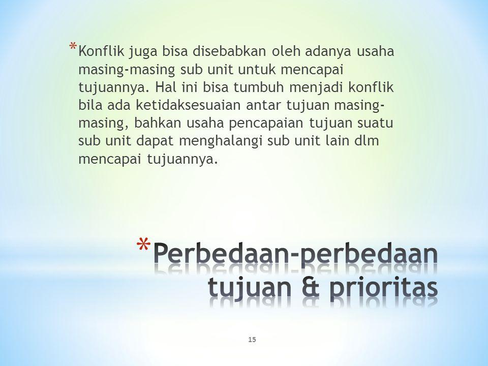 Perbedaan-perbedaan tujuan & prioritas