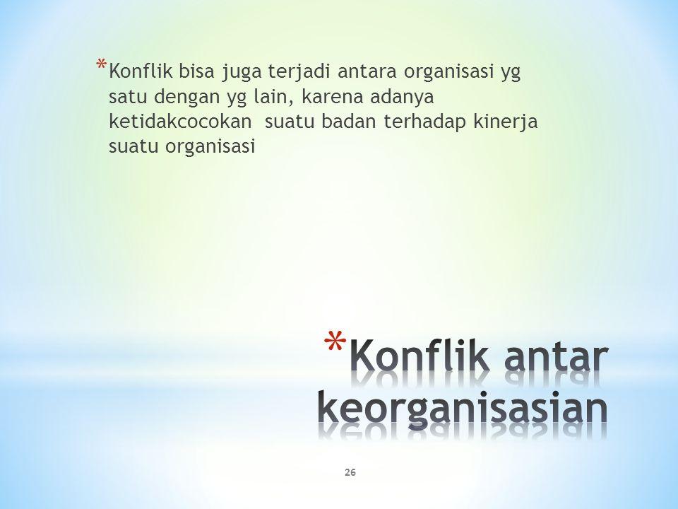 Konflik antar keorganisasian