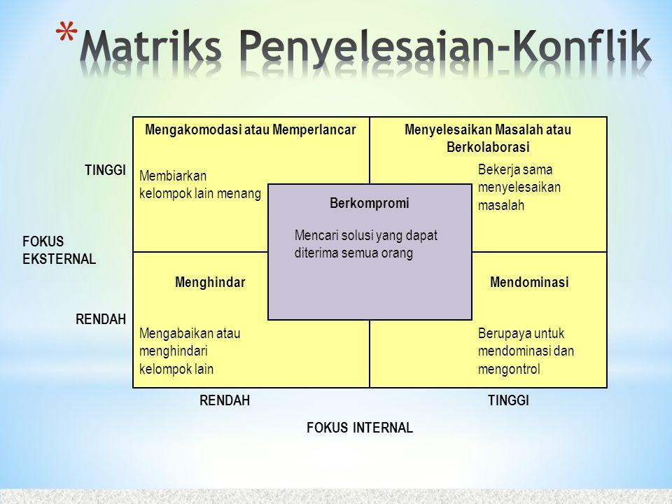 Matriks Penyelesaian-Konflik