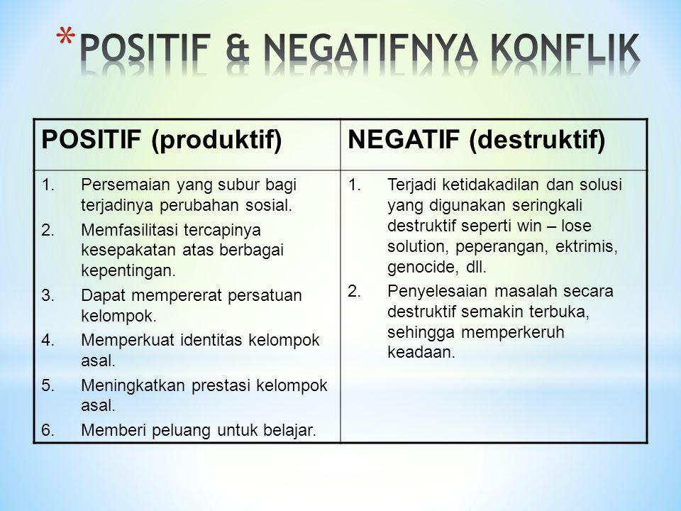 POSITIF & NEGATIFNYA KONFLIK