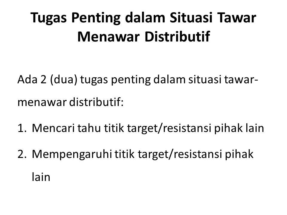 Tugas Penting dalam Situasi Tawar Menawar Distributif
