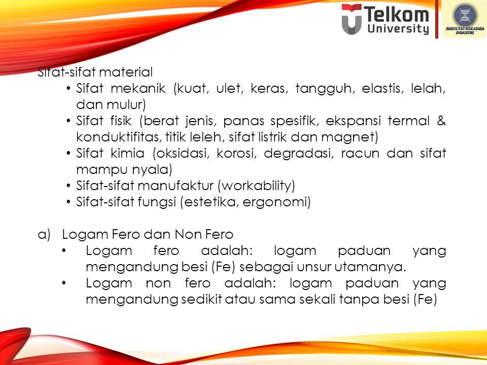 Sifat-sifat material Sifat mekanik (kuat, ulet, keras, tangguh, elastis, lelah, dan mulur)