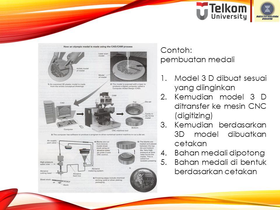 Contoh: pembuatan medali. Model 3 D dibuat sesuai yang diinginkan. Kemudian model 3 D ditransfer ke mesin CNC (digitizing)