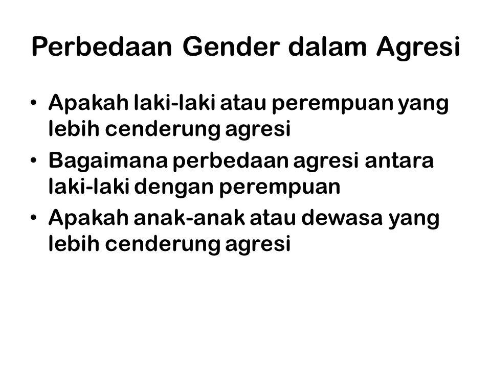Perbedaan Gender dalam Agresi