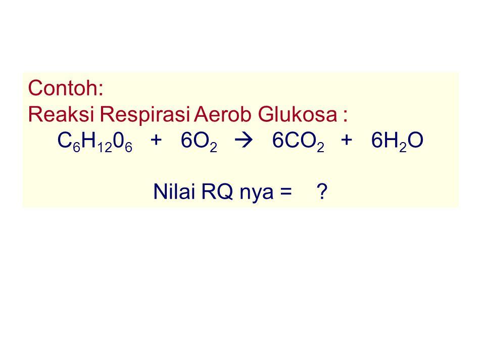 Contoh: Reaksi Respirasi Aerob Glukosa : C6H1206 + 6O2  6CO2 + 6H2O.
