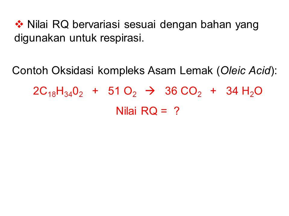 Nilai RQ bervariasi sesuai dengan bahan yang digunakan untuk respirasi.
