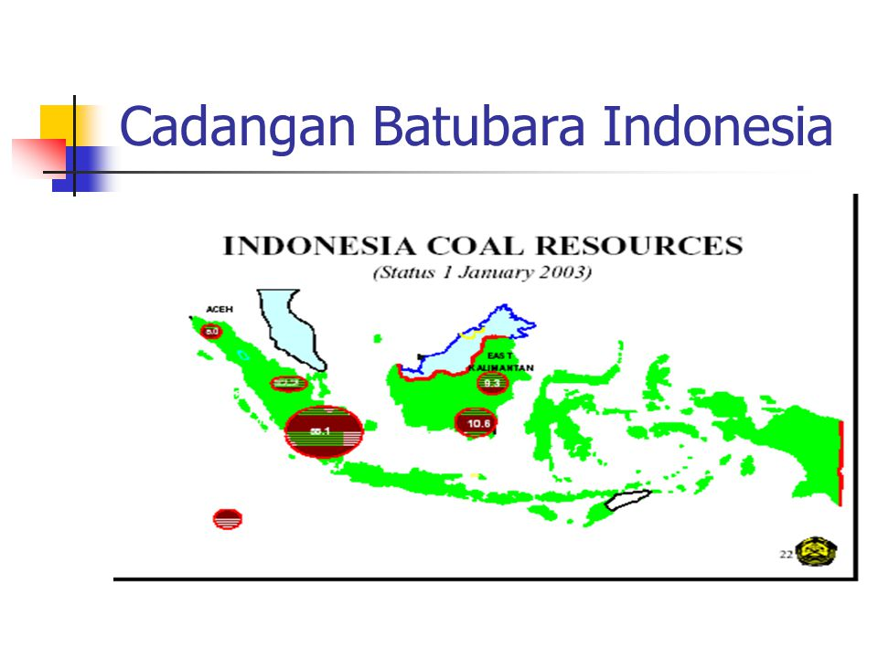 Cadangan Batubara Indonesia