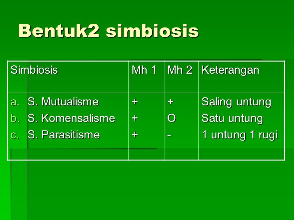 Bentuk2 simbiosis Simbiosis Mh 1 Mh 2 Keterangan S. Mutualisme