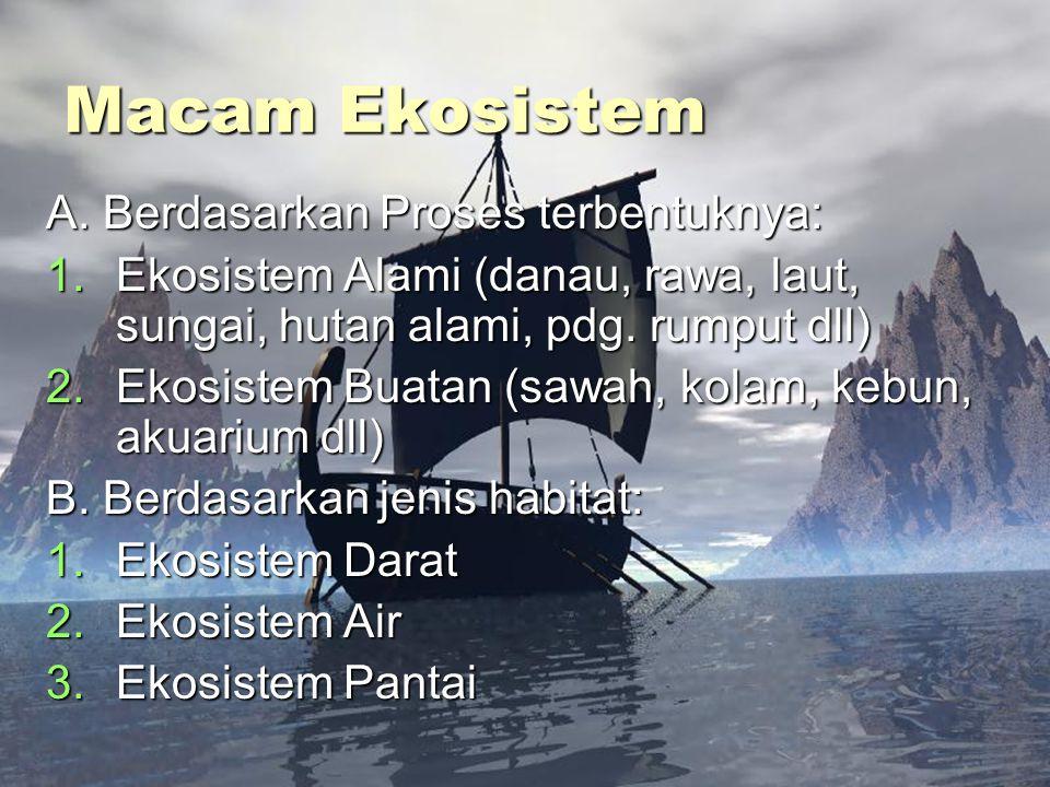 Macam Ekosistem A. Berdasarkan Proses terbentuknya: