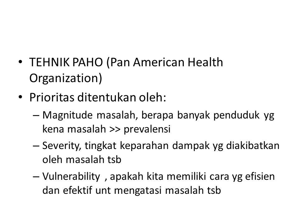 TEHNIK PAHO (Pan American Health Organization)