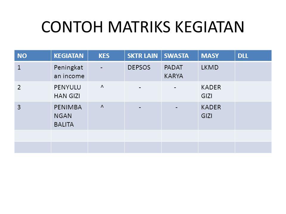 CONTOH MATRIKS KEGIATAN