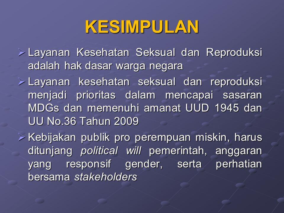 KESIMPULAN Layanan Kesehatan Seksual dan Reproduksi adalah hak dasar warga negara.