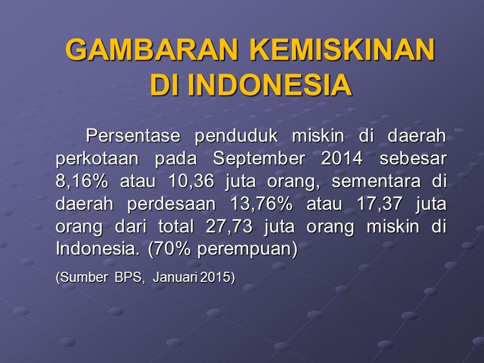 GAMBARAN KEMISKINAN DI INDONESIA