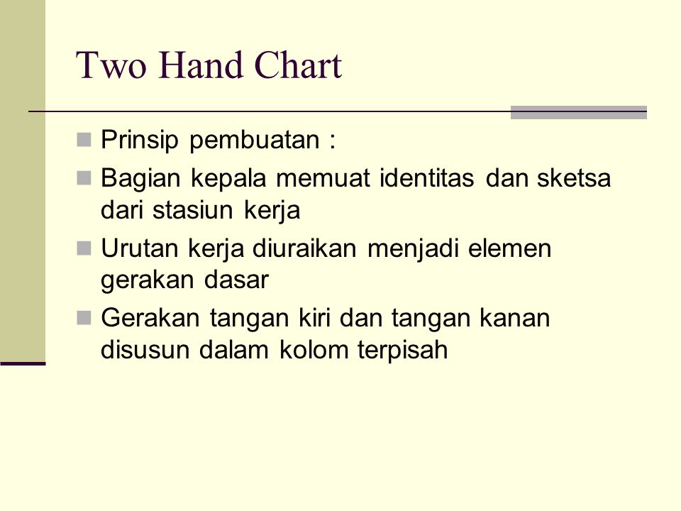 Two Hand Chart Prinsip pembuatan :