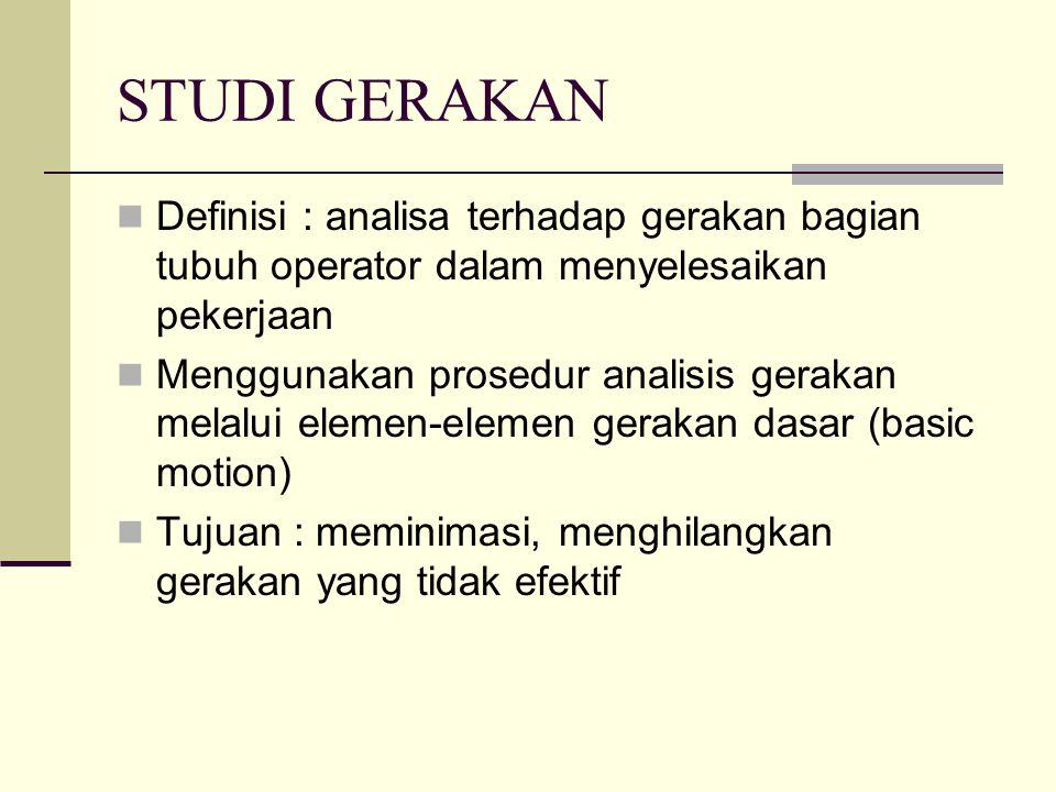STUDI GERAKAN Definisi : analisa terhadap gerakan bagian tubuh operator dalam menyelesaikan pekerjaan.
