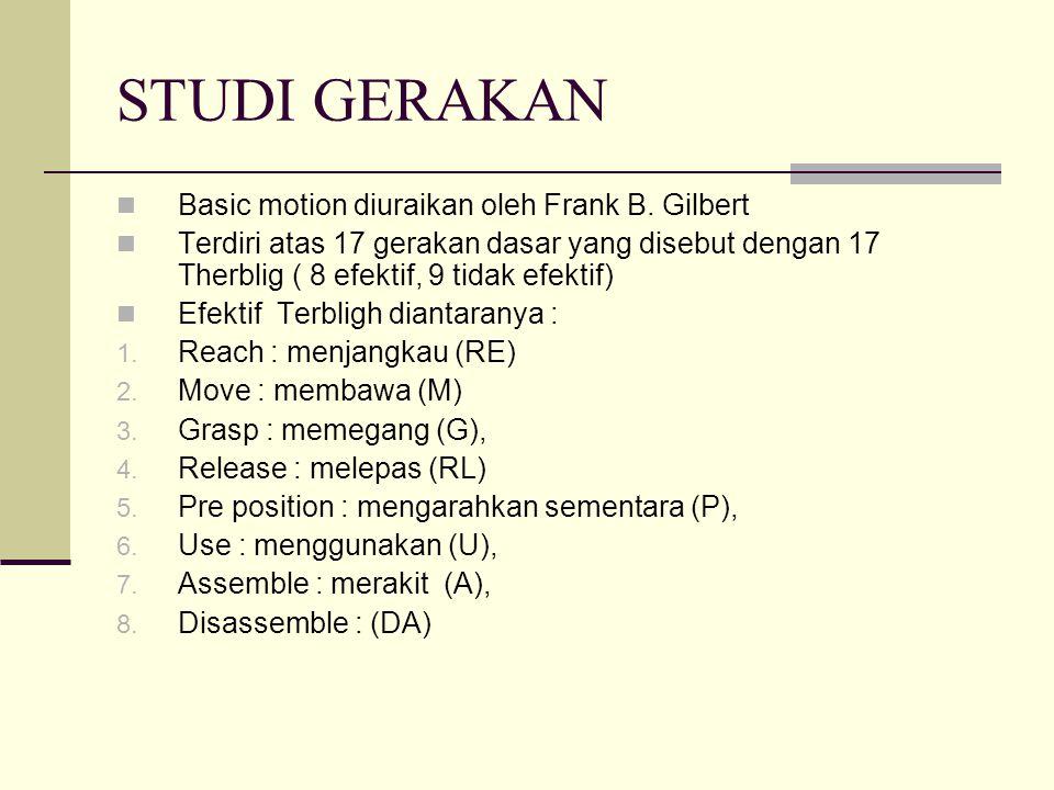 STUDI GERAKAN Basic motion diuraikan oleh Frank B. Gilbert