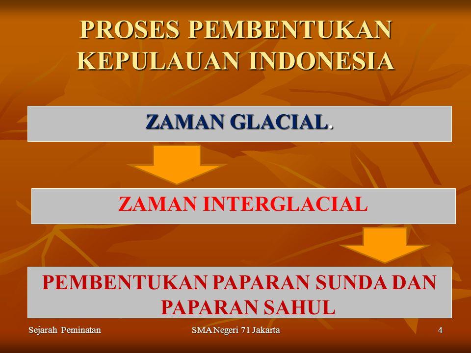 PROSES PEMBENTUKAN KEPULAUAN INDONESIA