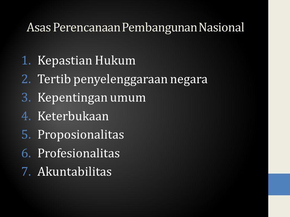 Asas Perencanaan Pembangunan Nasional